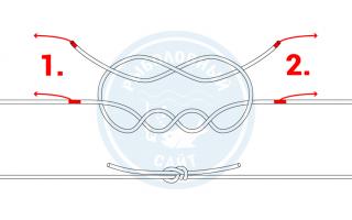 Рыбацкие узлы для поводков