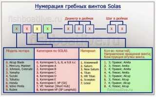 Солас винты