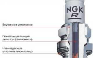 Свечи для двухтактных двигателей