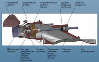 Как сделать водомет для лодки своими руками