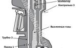 Охлаждение лодочного мотора