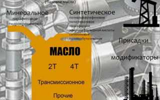Моторное масло для лодочных моторов 2т