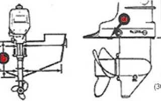 Установка лодочного мотора на лодку